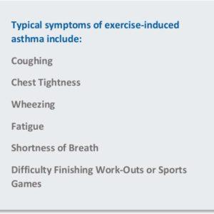 symptoms sports asthma